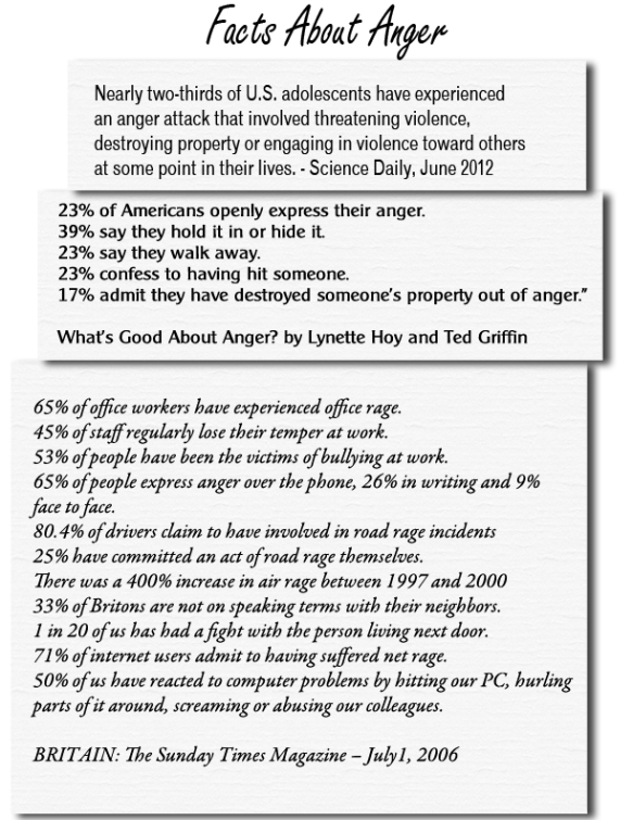 facts about anger 2